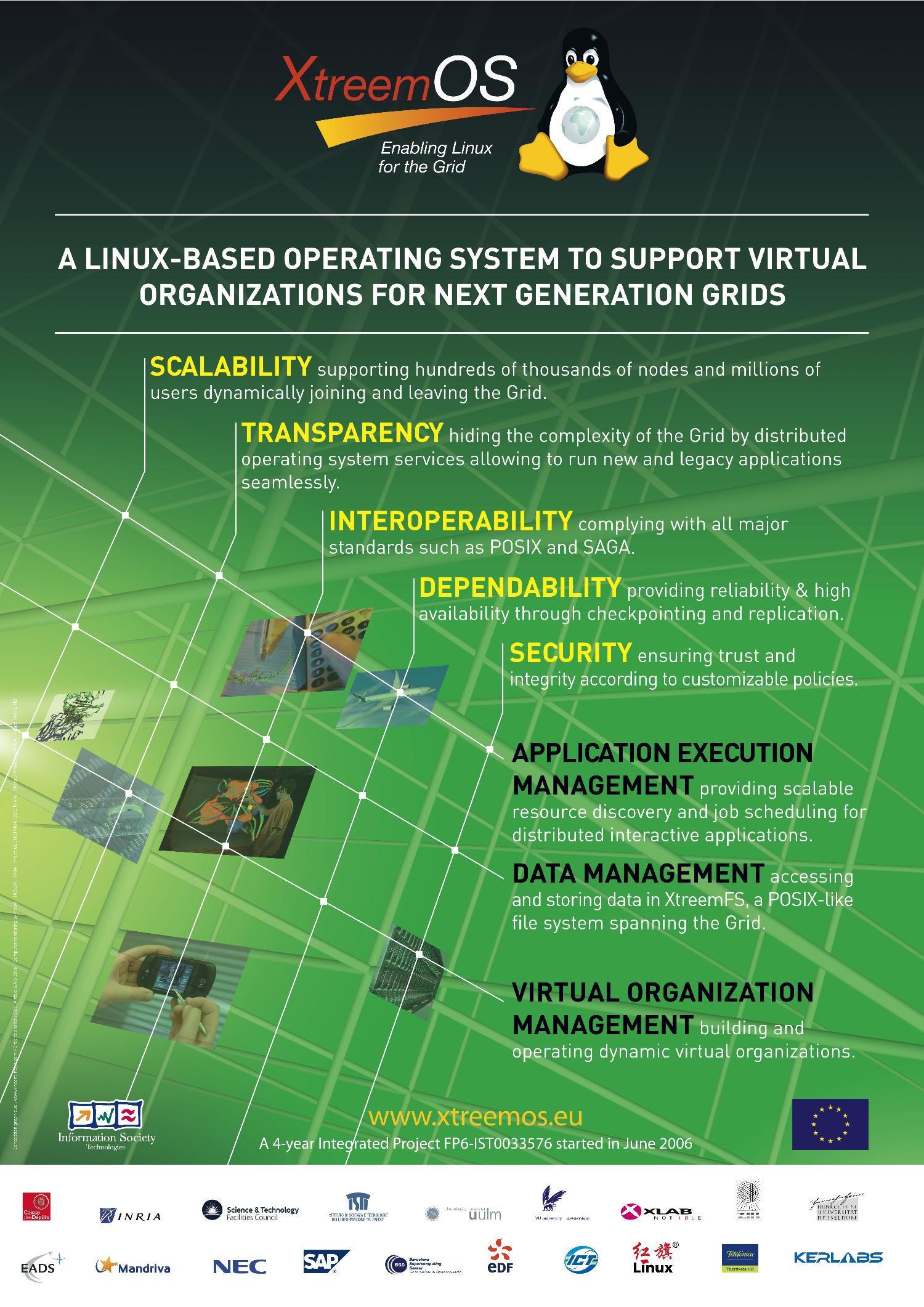 Google System Images System Based on Linux